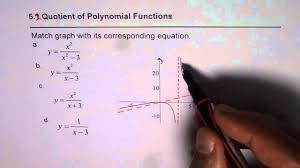 match oblique asymptote graph with rational polynomial ient equation