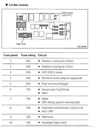 2001 Ll Bean H6 Transmission Swap Subaru Outback Forums