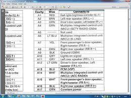 cr wiring diagram diagrams instructions car 2000 honda accord ex stereo 2000 honda accord wiring