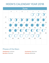 Calendar Showing Moons For November 2018 Calendar Template