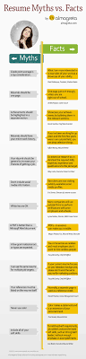best ideas about resume outline resume job there is a lot of information about resumes out there but what is myth and what is fact almagreta have outlined the myths and facts in their infographic