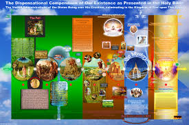 Dispensational Chart Dispensational Friends