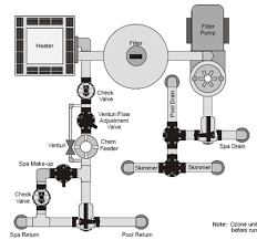 similiar inground spa plumbing diagram keywords pool