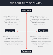 American Slide Chart Co What Is An Infographic And How Is It Different From Data
