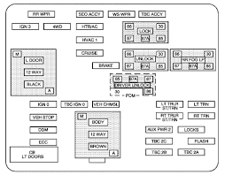 gmc fuse panel diagram wiring diagram \u2022 1989 GMC Sierra Fuse Box Diagram gmc sierra mk1 2006 fuse box diagram auto genius rh autogenius info 2004 gmc sierra fuse panel diagram 1981 gmc fuse panel diagram