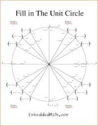 Unit Circle Chart Filled In Calculus Circle Chart Sine Cosine Tangent Chart Math