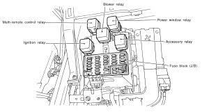 infiniti g20 harness wiring diagram and electrical system infiniti g20 wiring diagram