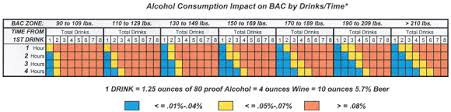 Breathalyzer Self Calibrating Alcohol Breath Analyzer