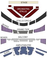 Royal Opera House London Seating Chart Stage London