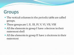 Groups The vertical columns in the periodic table are called ...