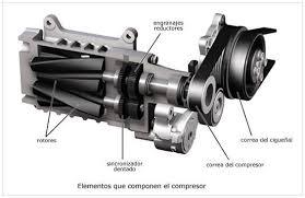 compresor de aire partes. en esta imagen se pueden ver las partes que componen un compresor de tornillo aire acondicionado. s