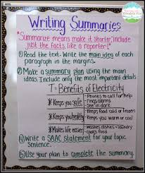 3rd Grade Informational Writing Anchor Charts First Grade