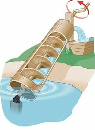 which simple machine is composed of an inclined plane wrapped into a spiral44 inclined