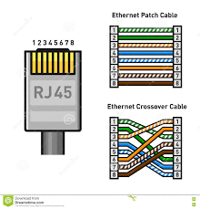 rj45 ethernet cable wiring diagram loopback at crossover webtor me Ethernet Cable Wiring Diagram Guide rj45 ethernet cable wiring diagram loopback at crossover