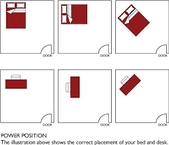 furniture feng shui. feng shui power position getting rid of fear find out how can furniture