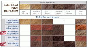 Wheat Hair Color Chart Logona Natural Hair Colour Creams Nougat Suvarna Co Uk