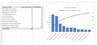 Create Pareto Chart In Excel 2013