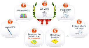 get help for your research paper from mypaperpros select the finest online research paper help