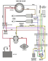 65 hp mercury outboard motor wiring diagram diagrams schematics new suzuki outboard motor wiring diagram at Boat Motor Wiring Diagram