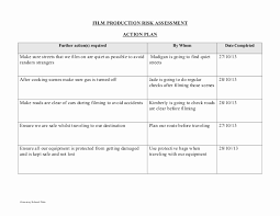 Film Producer Agreement Template Inspirational Production Risk ...