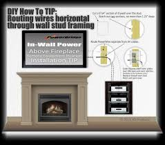 how to route cords with tv over fireplace