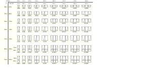 Pella Window Sizes Casement Size Chart Pretty Single Hung