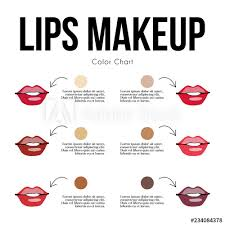 Skin Color Makeup Chart Lips Makeup Color Chart For Your Skin Tone Lips On The