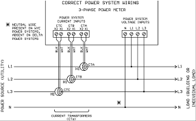ct meter wiring diagram advance wiring diagram 3 phase 4 wire energy meter connection diagram ct wiring ct meter wiring diagram