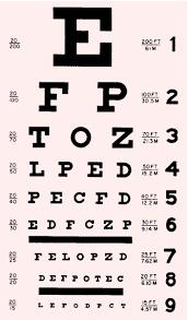 Snellen Chart 3m Pdf Eyes Vision Eye Vision Chart Pdf
