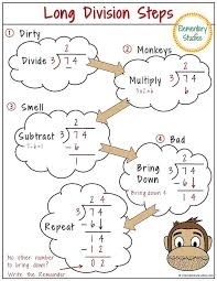long division anchor chart elementary studies long division