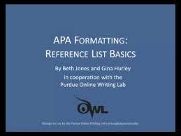 Purdue Owl Apa Formatting Reference List Basics Youtube