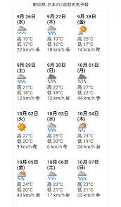 月間 天気 予報