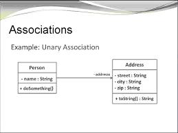 uml class diagrams   association and multiplicity   youtubeuml class diagrams   association and multiplicity