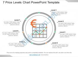 7 Price Levels Chart Powerpoint Template | Powerpoint Slide ...