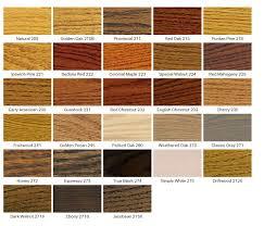 Red Oak Hardwood Floor Stains Decor Hint