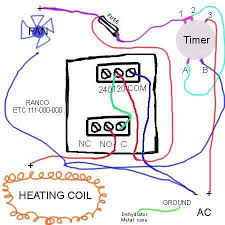 how to change thermostat in excalibur dehydrator to fix heat problem wiring diagram