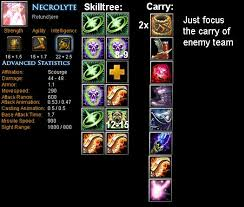 necrolyte rotund jere item build skill build tips dota