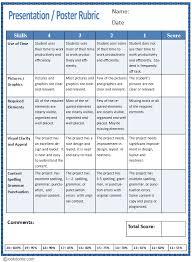 Grading Rubric Template For Presentations Presentation Rubric