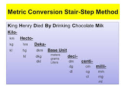King Henry Died Drinking Chocolate Milk Chart Metric Conversions Ladder Method Ppt Video Online Download
