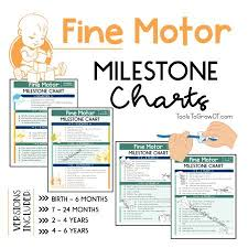 Fine Motor Milestones Chart Best Picture Of Chart Anyimage Org