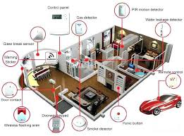 diy home security systems consumer reports recommended system do it yourself throughout house alarm top 5 diy home security systems