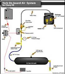 similiar how air compressor works diagram keywords york sanden on board air faq great lakes 4x4 the largest offroad