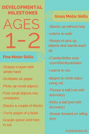 Toddler Development Milestones For Ages 1 2 Toddler