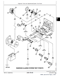 lull parts diagram related keywords lull parts diagram long tail lull forklift engine parts diagram home wiring diagrams