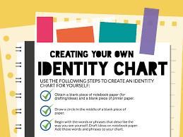 Identity Chart Instructions Mrs Abigail Phillips