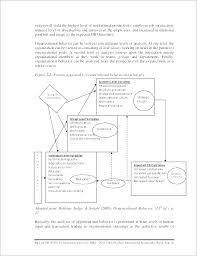 Study Flow Chart Template Job Flow Chart Template It Job Description ...