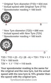 Computer Wheel Size Chart Speedo Error Calculator Speedometer Error As A Result Of