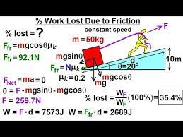 work lost due to friction