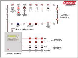 fire alarm control panel schematic diagram v100 diagram Control Panel Wiring Diagram fire alarm control panel schematic diagram wiring system diagrams honeywell 615x461 jpg wiring diagram full control panel wiring diagram for m1gb 070a