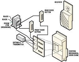 backyards doorbell wiring diagrams diagram how to install a doorbell wiring 4 wires at Wiring Diagram For Front Door Bell